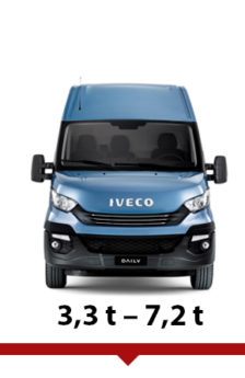 iveco daily click